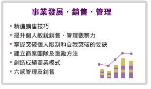 NLP課程技能 - 事業發展 銷售 管理